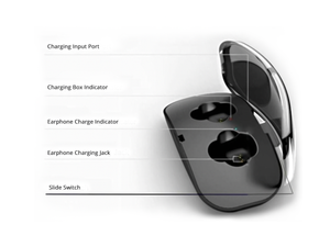 CX1 Bluetooth Wireless Stereo Earphone