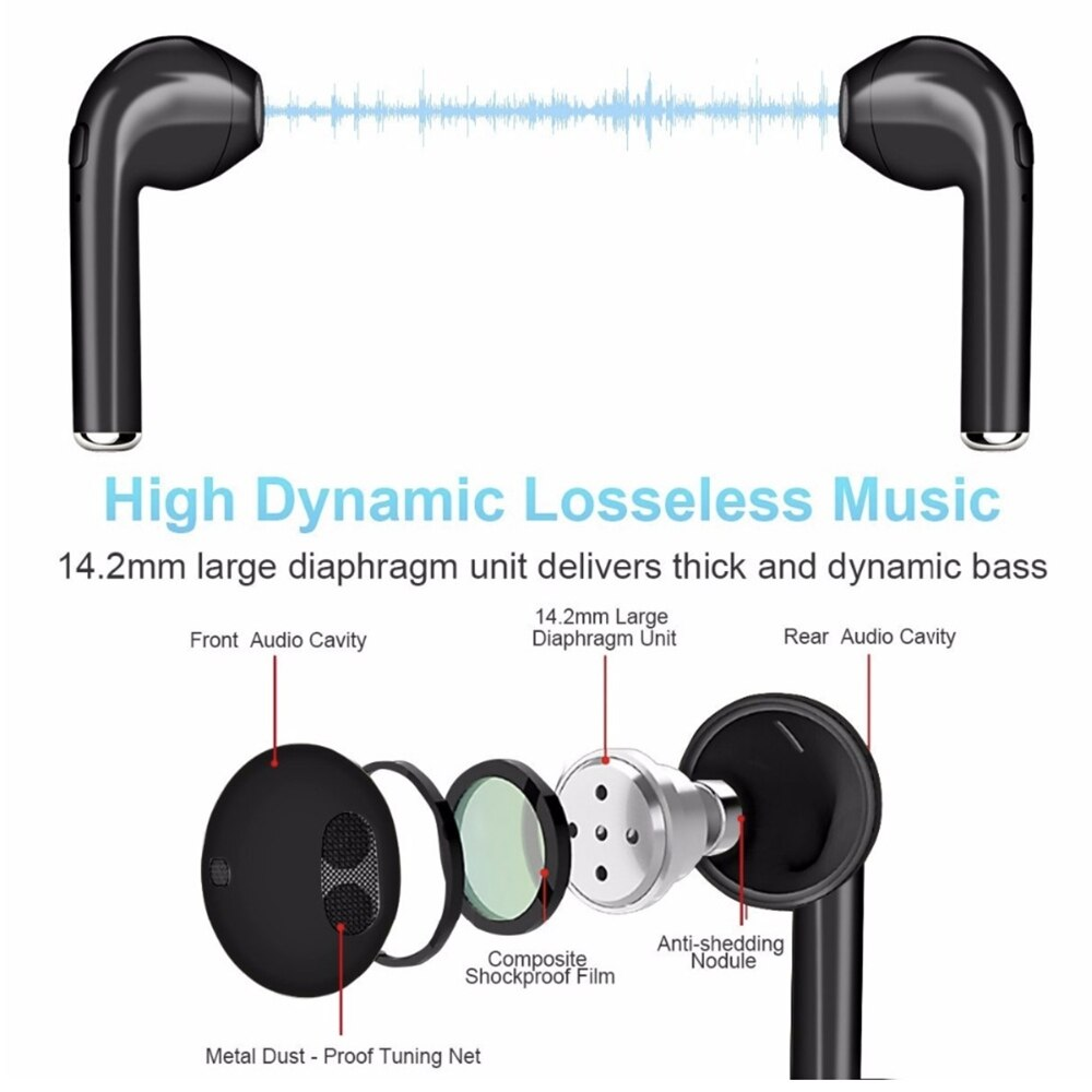 FLOVEME I7S TWS Wireless Bluetooth Earphone HIFI Wireless Stereo Earbud With Charging Box Case For iPhone Samsung Smartphone