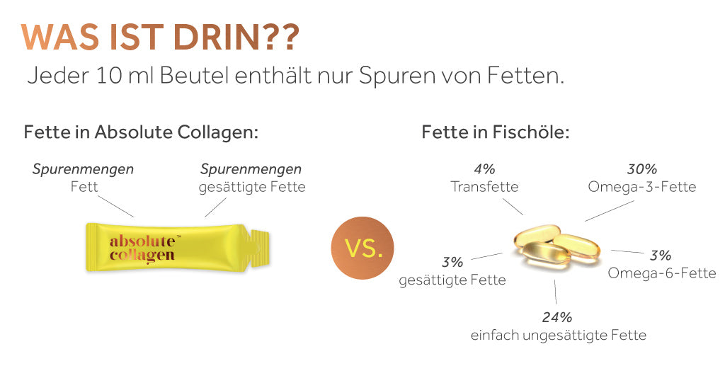 Graphik von Fette in Absolute Collagen Beutel