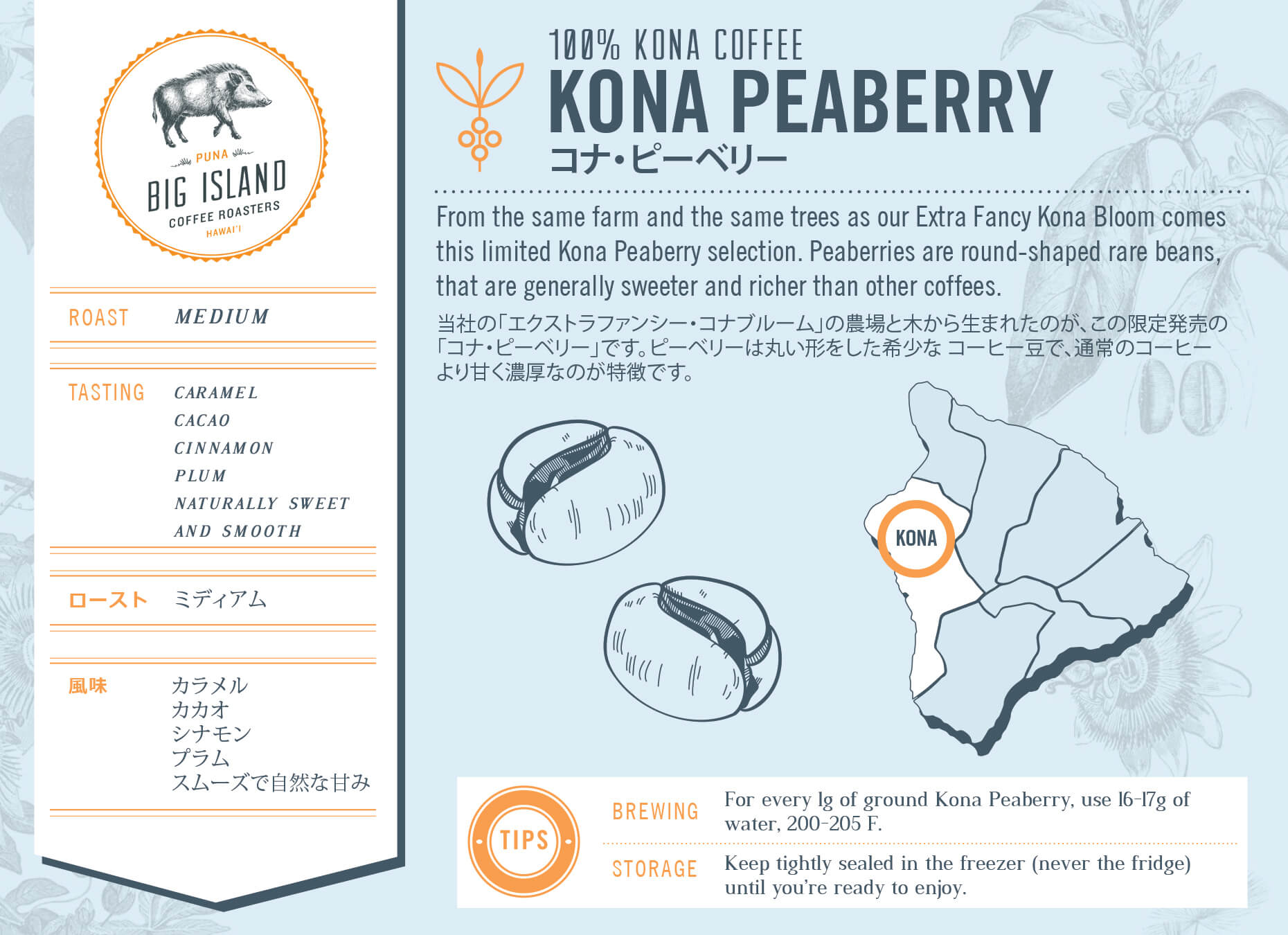 Best Kona Peaberry Brewing Instructions