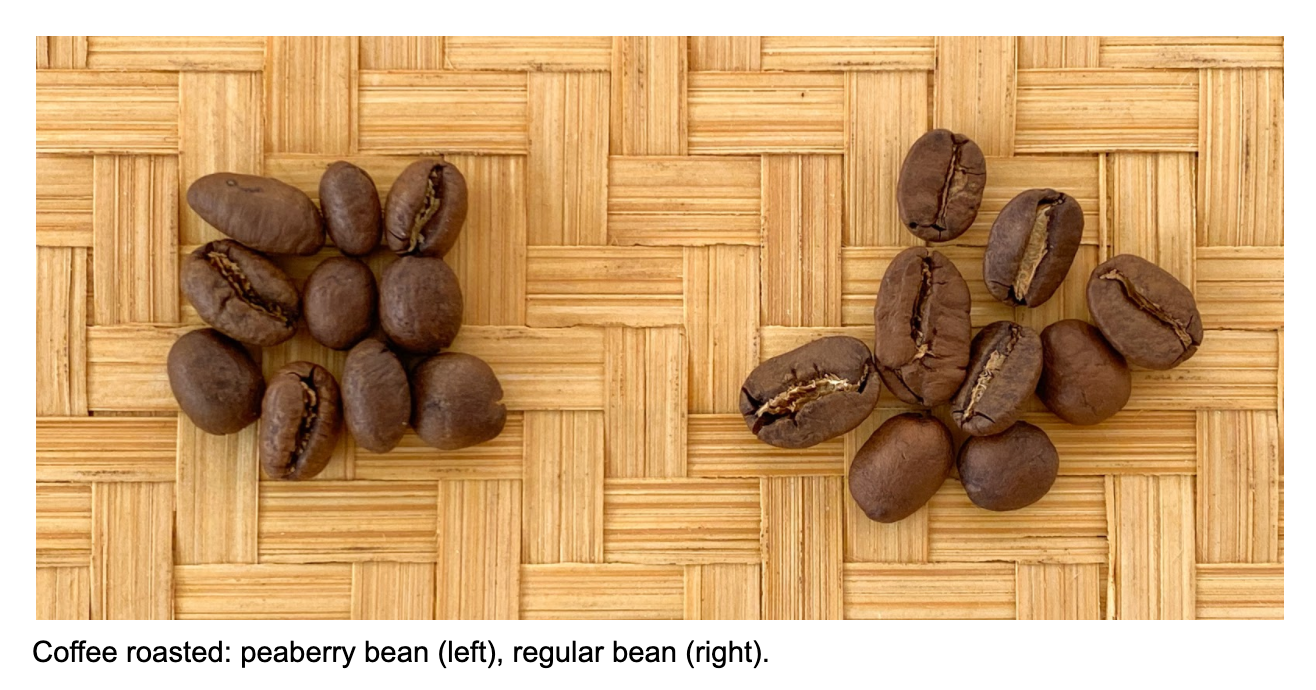 why is peaberry expensive