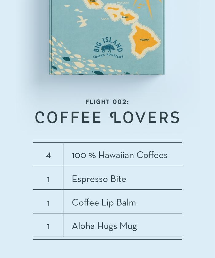 hawaii coffee gift box - coffee lovers