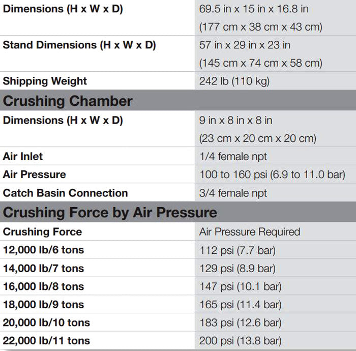 AFC-9 Crusher Specifications