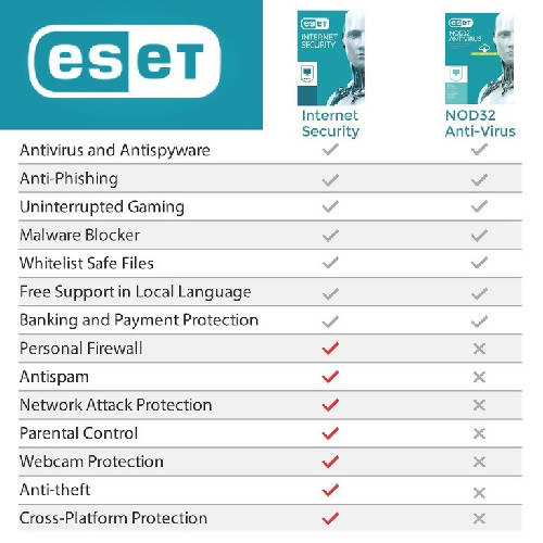 ESET NOD 32 & Internet Security (2 in 1 package) - 1 PC - 3 Year - 2071MALL