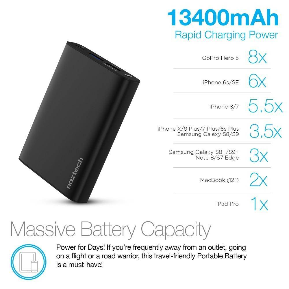 Naztech - 13400mAh 18W USB-C Power Delivery + Adaptive Fast Charge External Battery Portable Charger -NTC-14497 Black, NTC-14497 - 2071MALL