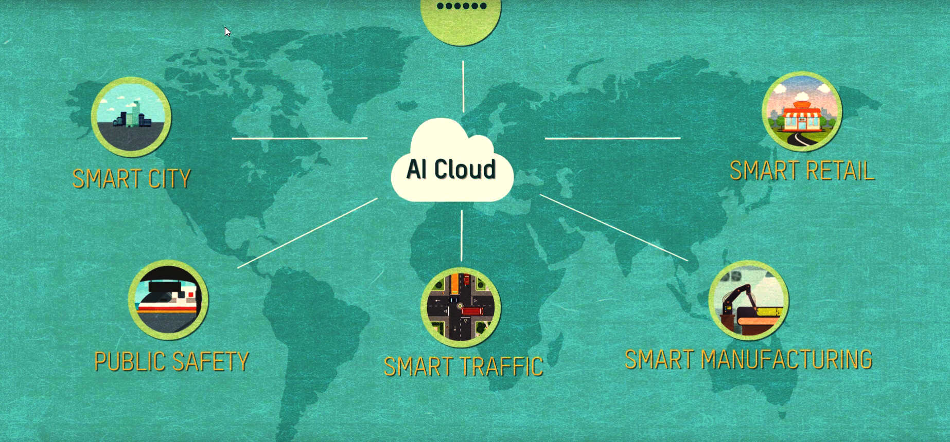 Hikvision AI Cloud as an intelligent IoT architecture | Touch CCTV