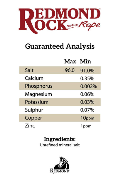 Guaranteed Analysis - Salt 91% - 96%, Calcium .35% min, Phosphorous .002% min, magnesium .06% min, Potassium .03% min, Sulphur .07% min, Copper 10 ppm min, Zinc 1 ppm min Ingredients: Unrefined mineral salt