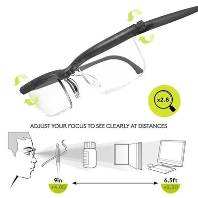 Perfect Vision Adjustable Focus Glasses - Living MNML