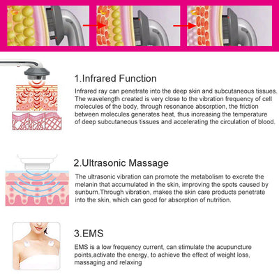 Ultrasonic 3 In 1 Massage Galvanic EMS Photon SPA Body Cellulite Skin Care Infrared Fat Removal Therapy Beauty Slimming Device - Living MNML