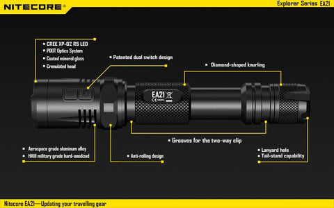 Nitecore EA21 2 x AA CREE XP-G2 R5 360 Lumen LED Flashlight