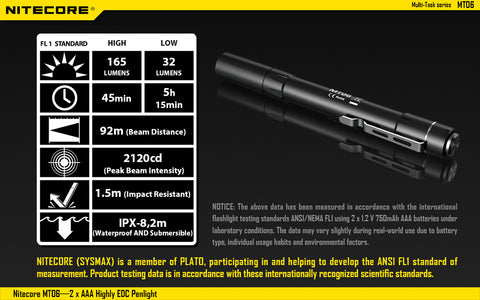 Nitecore MT06 2 x AAA CREE XQ-E R2 165 Lumen LED Flashlight