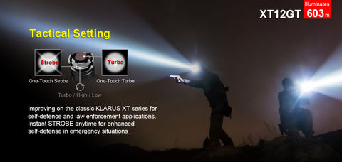 Klarus XT12GT 1 x 18650 / 2 x CR123A CREE XPH35 HI D4 1600 Lumen LED Flashlight