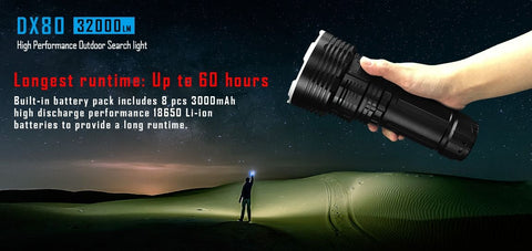 Imalent DX80 32,000 Lumen Rechargeable Battery Pack CREE XHP70 LED Flashlight