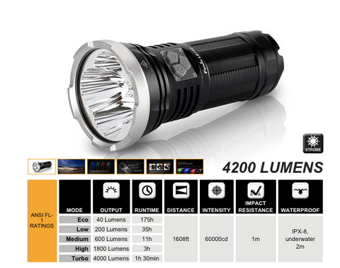 Fenix LD75C 4x 18650 / 8xCR123A 4200 Lumen Cree XM-L2 Multi-Color LED Flashlight