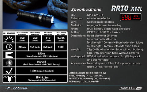 JETBeam RRT-0 XM-L2 with Infinite Ramping CR123/AA 650 Lumen LED Flashlight