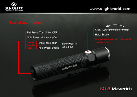 Olight M18 Maverick 2 x CR123/1 x 18650 XM-L2 500 Lumen LED Flashlight