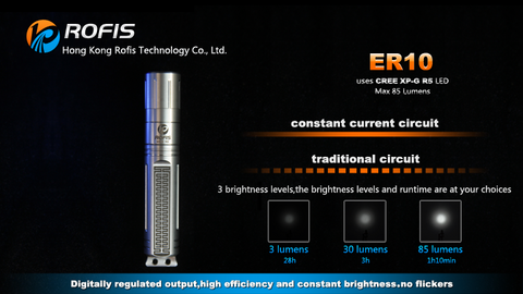 Rofis ER10 CREE XP-G R5 85 Lumen 1 x AAA Stainless Steel LED Flashlight