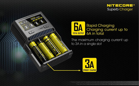Nitecore SC4  Superb Charger