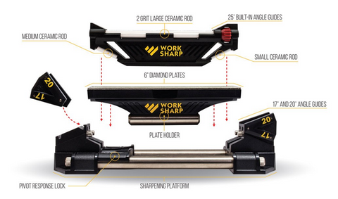 Work Sharp Guided Sharpening System WSGSS-BX