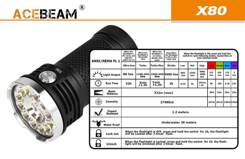 Acebeam X80 25,000 Lumen 4 x 18650 CREE XHP50 Multi-Color LED Flashlight