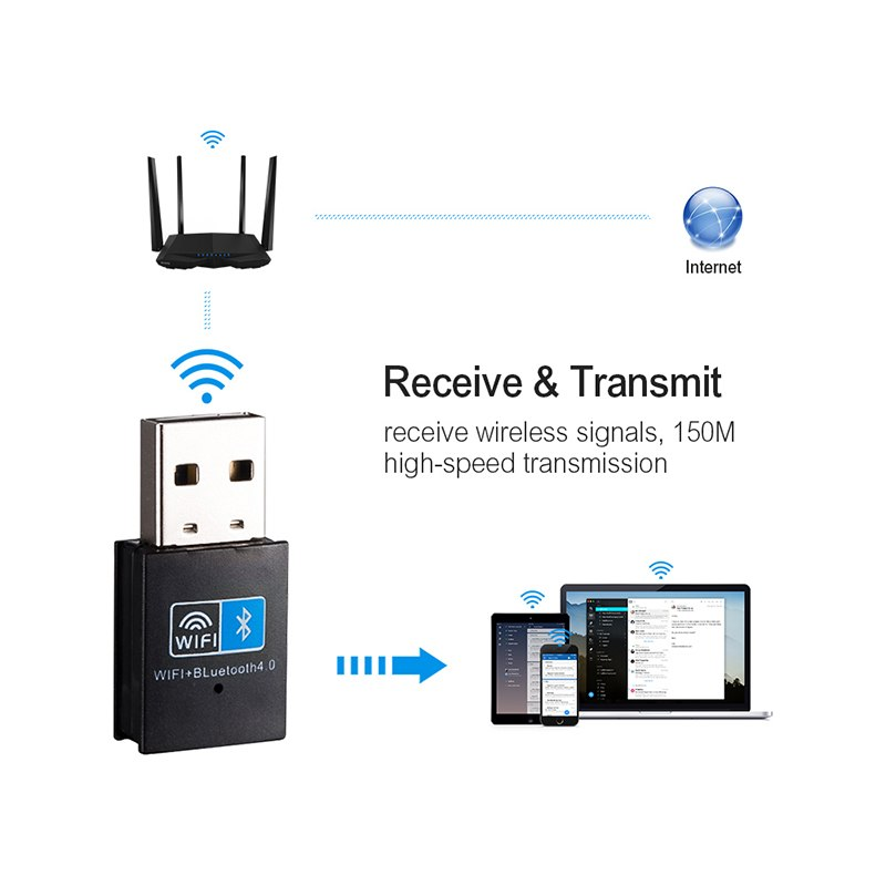 Wireless USB WI-FI Adapter Bluetooth 4.0 150Mbps 2.4Ghz Mini WiFi Antenna Computer wi-fi Network Card Receiver 802.11b/n/g - ebowsos