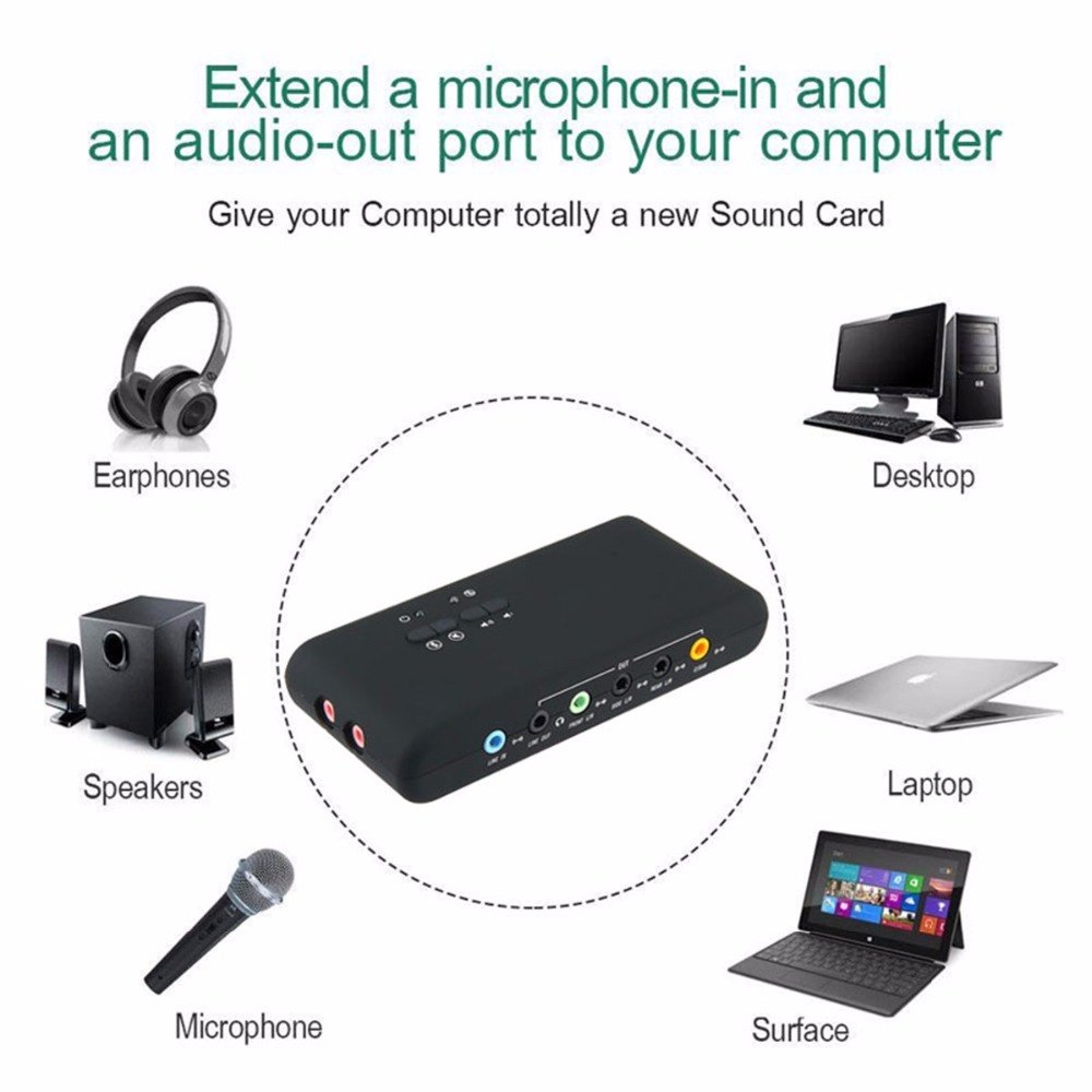 USB 2.0 Sound Card CMI6206 Chipset USB 7.1 Sound Card USB Audio Device Class Spec1.0 And USB HID Class Spec 8 DAC Output - ebowsos