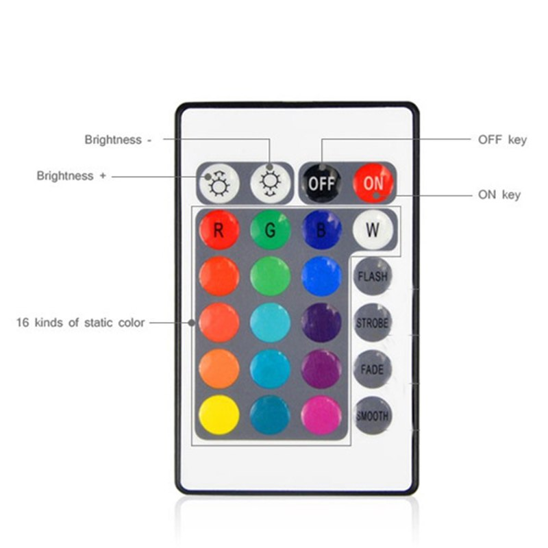 USB LED Light computer screen or TV Backlight with remote 5V Waterproof RGB SMD5050 LED Tape Lights for  PC Decoration Lighting - ebowsos
