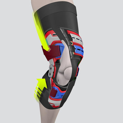 Tech View of ELITE Bio-Logix Knee Brace Emphasizing Comfort, Adjustable Fit,  and Breathability