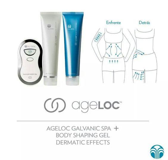 ageLOC | Galvanic Body Spa Package - PACKS - Nu Skin - MC Beauty Buys