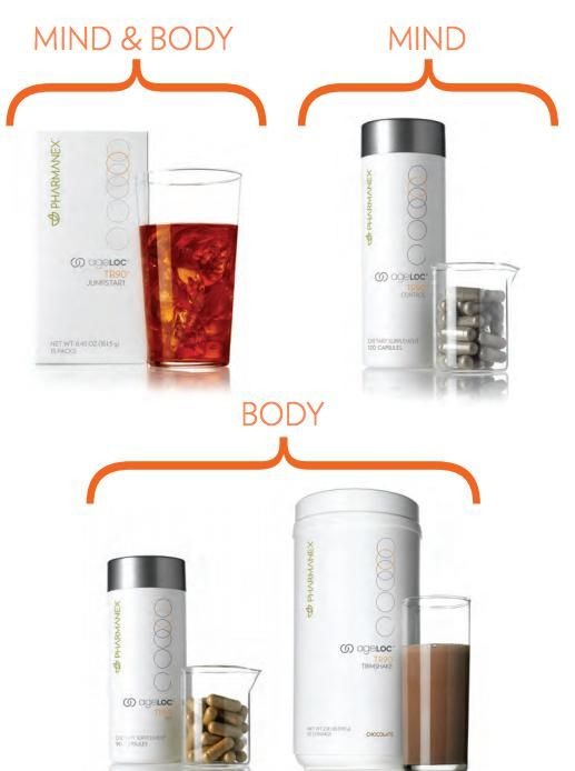 ageLOC | TR90 Greenshake Package - Dietary Supplements - Nu Skin - MC Beauty Buys