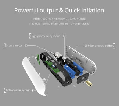 SmartPump™ - Portable Air Compressor Wiio