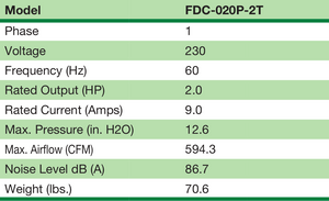 FDC-020P-2T - Fuji Electric - Specifications