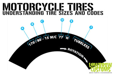 Motorcycle Tires how to understand tire sizes and codes