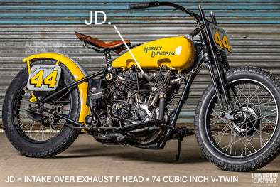 Deciphering Harley-Davidson Model Codes: 100 Year's Worth of Fun!