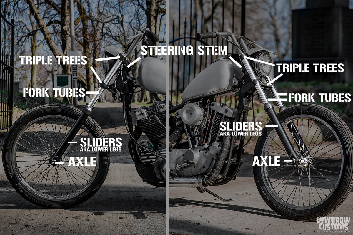 Here's a basic diagram of components that make up a motorcycle front end.