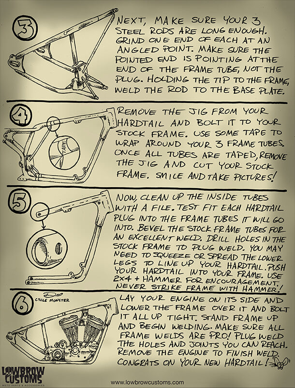 Lowbrow Learnins: How-to Make a Hardtail Cut Jig-2