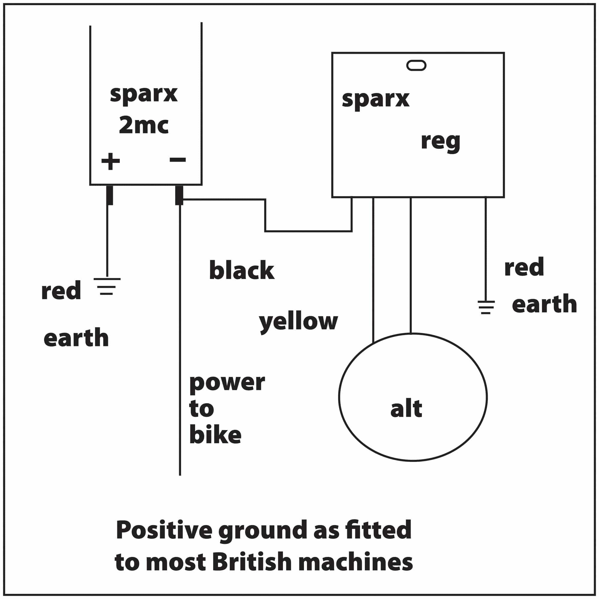 sparx wiring diagram for lights british standard capacitor battery eliminator replaces lucas 2mc  battery eliminator replaces lucas 2mc