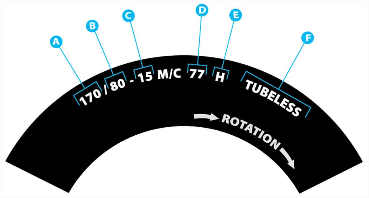 lowbrow-reading-tire-codes