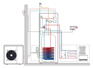 Ariston warmte pomp 6 kW met energie label A+++ - Electraboiler