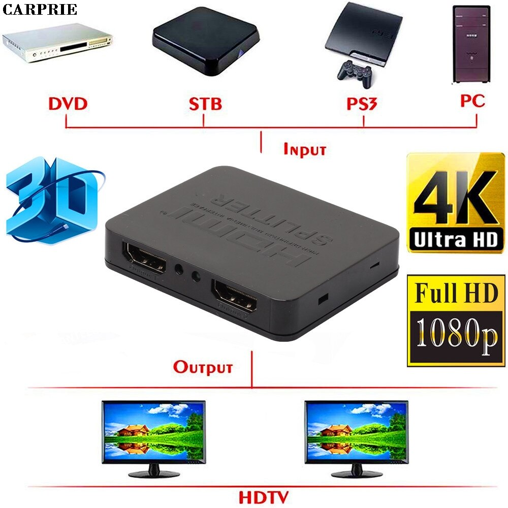 Ultra HD 4K HDMI Splitter