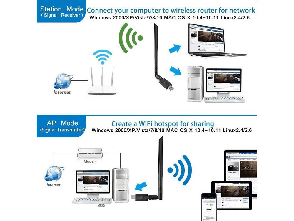 USB Wifi Adapter 3.0 Wireless LAN Network Dual Band