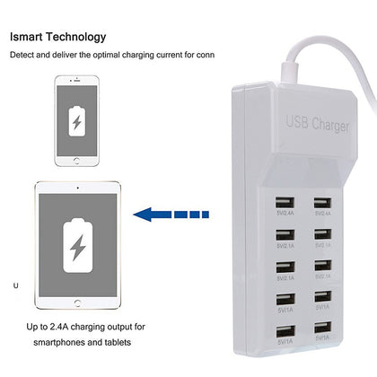 10-Ports Multi USB Charger Up to 12 Amps Speed Compatible with Androi & Apple