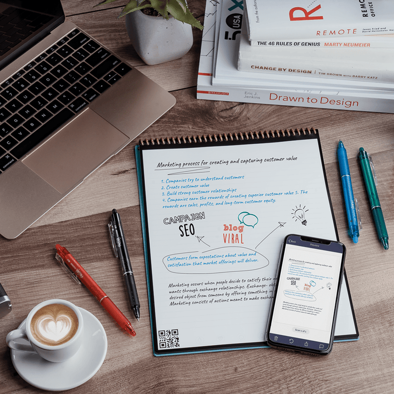 Rocketbook Flip: Galaxy's 1st Ambidextrous Reusable Notepad cloud-connected and endlessly reusable