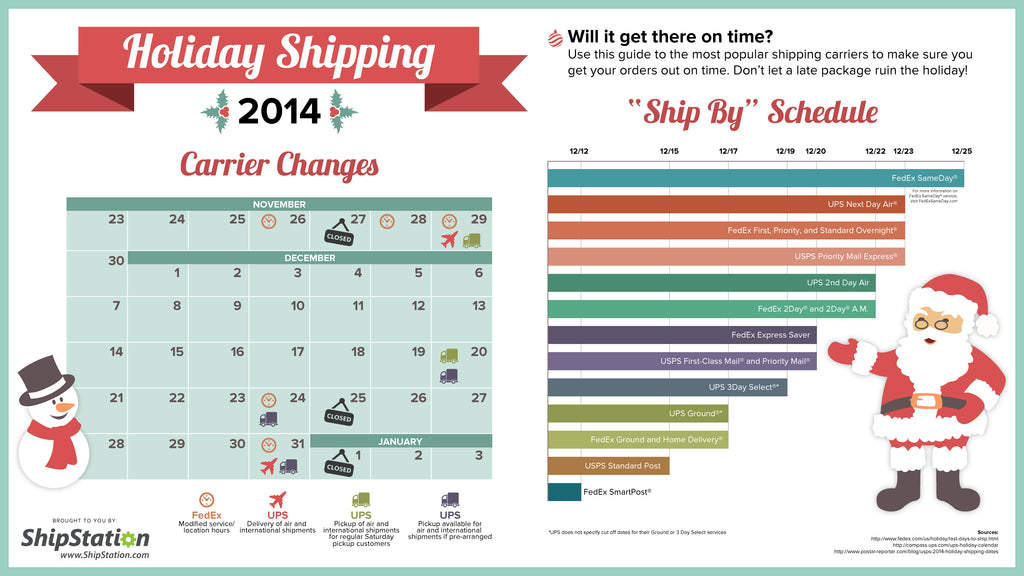 Ship Station's 2014 Holiday Shipping Guide