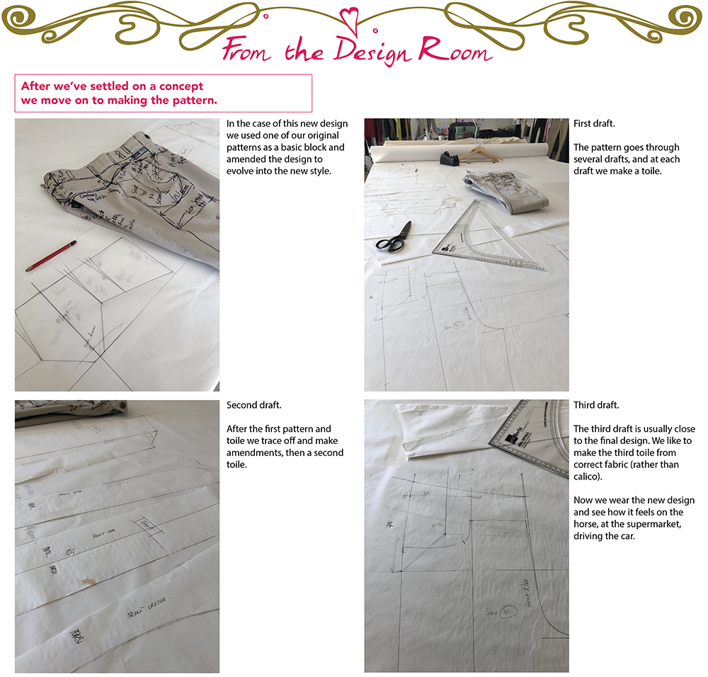 Drafting of TukTuk patterns of riding jeans or riding pants
