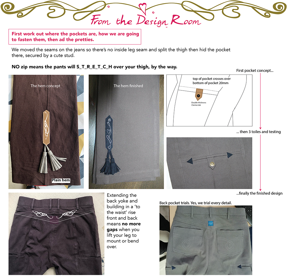 Design details TukTuk Riding pants