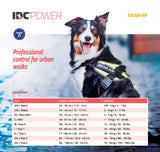 Julius-K9® IDC® Powerharness