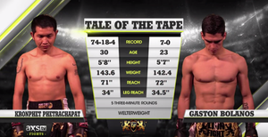 【Fight-video】 Gaston Bolanos vs Kronphet Phetrachapet