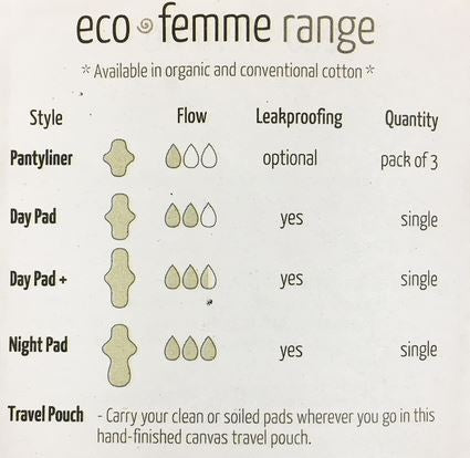Eco femme washable sanitary pads sizing