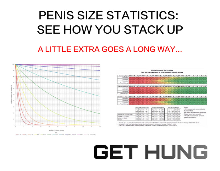 The #1 Question Guys Ask Us: How do I measure up?
